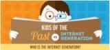 Kids of the past vs. kids of thepresent